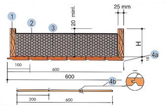 Structure du caisson chevronné Fibratop Silver Lambris ou Planche 1. Chevron en bois du Nord traité, épaisseur 25 mm, hauteur de 100 à 200 mm selon l'épaisseur d'isolant. 2. Isolant Knauf XTherm 32 TOP SE (Euroclasse E) de 80 à 180 mm d'épaisseur. 3. Revêtement de protection HPV hydrofuge. 4a. Lambris 16 mm en bois du Nord. 4b. Planche, lames 15 mm en bois du Nord.