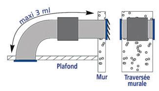 extracteur d'air